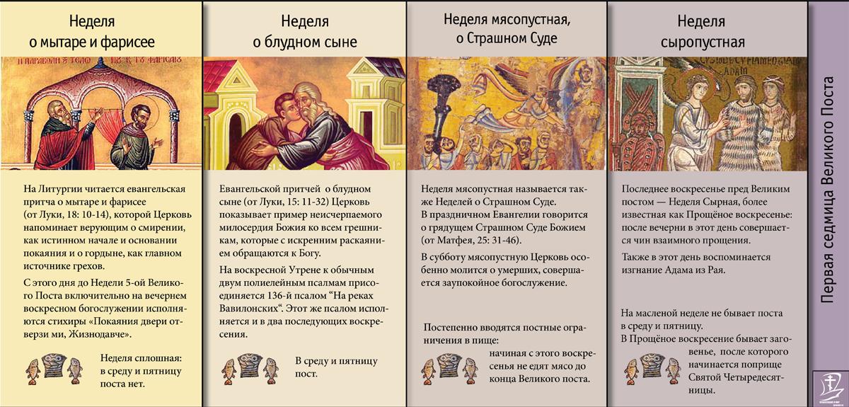 слове в первую недельку великого поста: о православии в каком томе